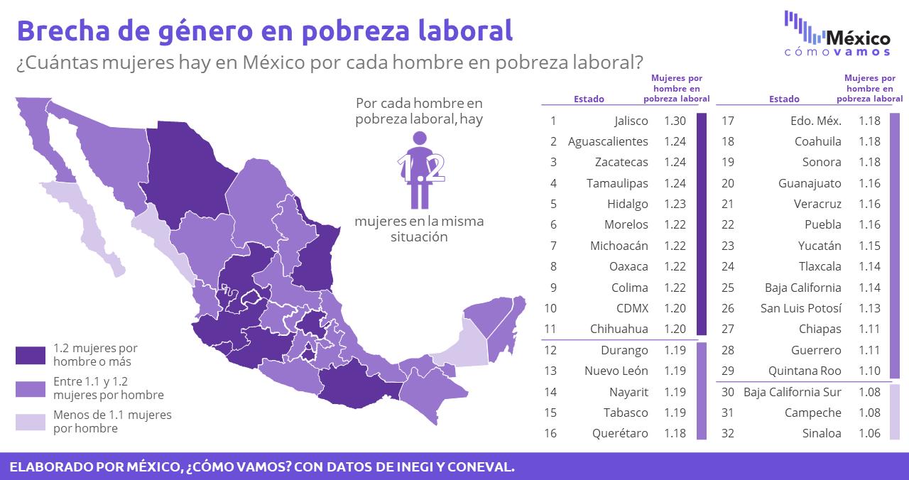 Pobreza Laboral – 1T2021